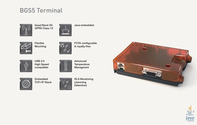 BGS5T USB RS232 Quad-Band GSM / GPRS Java Terminal Modem