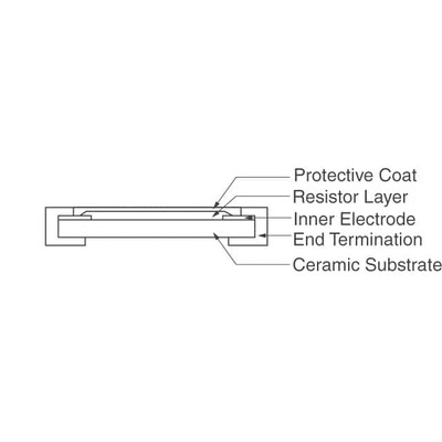 220 Ohms ±1% 0.1W, 1/10W Chip Resistor 0603 (1608 Metric) Moisture Resistant Thick Film