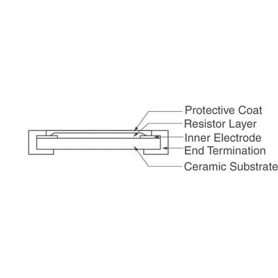 10 Ohms ±5% 1W Chip Resistor 2512 (6432 Metric) Moisture Resistant Thick Film