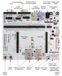 DSB Mini - Development Support Board (Gemalto Eval.Modüller için) - Thumbnail