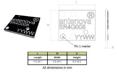 1559-1609 MHz GNSS Sinica Anten