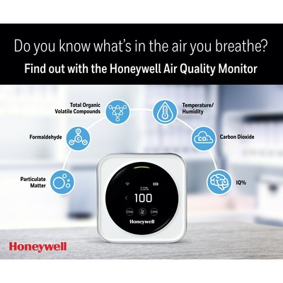 Honeywell Hava Kalitesi Dedektörü
