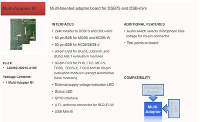 Multi Adaptör R1 (60/80-pin B2B Konn./Eval Modüllerin DSB-Mini / DSB-75 Bağlantısı için)