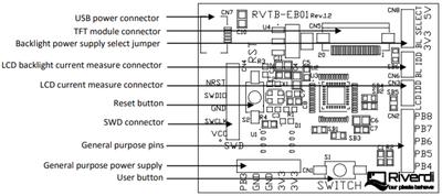 "Revelation Board for 2.83"", 3.5"" and 4.3"" Riverdi TFT modules"