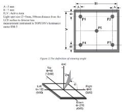 TFT-LCD Display Ekran 4.3 Inches 480x272 FT800 Controller - Thumbnail