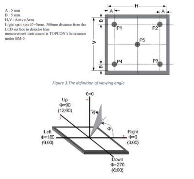TFT-LCD Display Ekran FT812 RTP