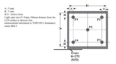 TFT-LCD Display Ekran LVDS Frame RTP