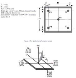 TFT-LCD Display Ekran uxTouch Siyah Ekran Koruyucu 0.2mm DST FT801 - Thumbnail