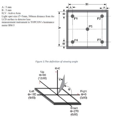 TFT-LCD Display Ekran uxTouch Siyah Ekran Koruyucu 0.2mm DST FT801